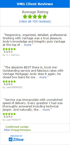 Best Reviews Mortgage Company