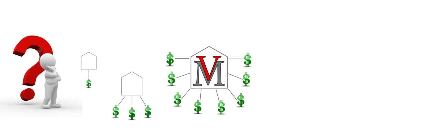 Oregon and Washington Mortgage Lender